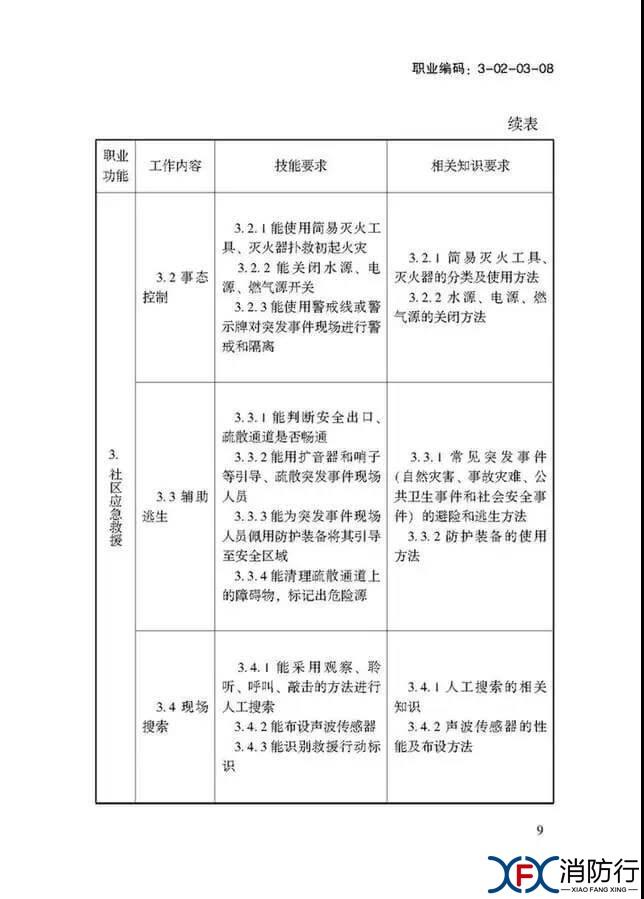 应急救援员国家职业技能标准正文9.jpg