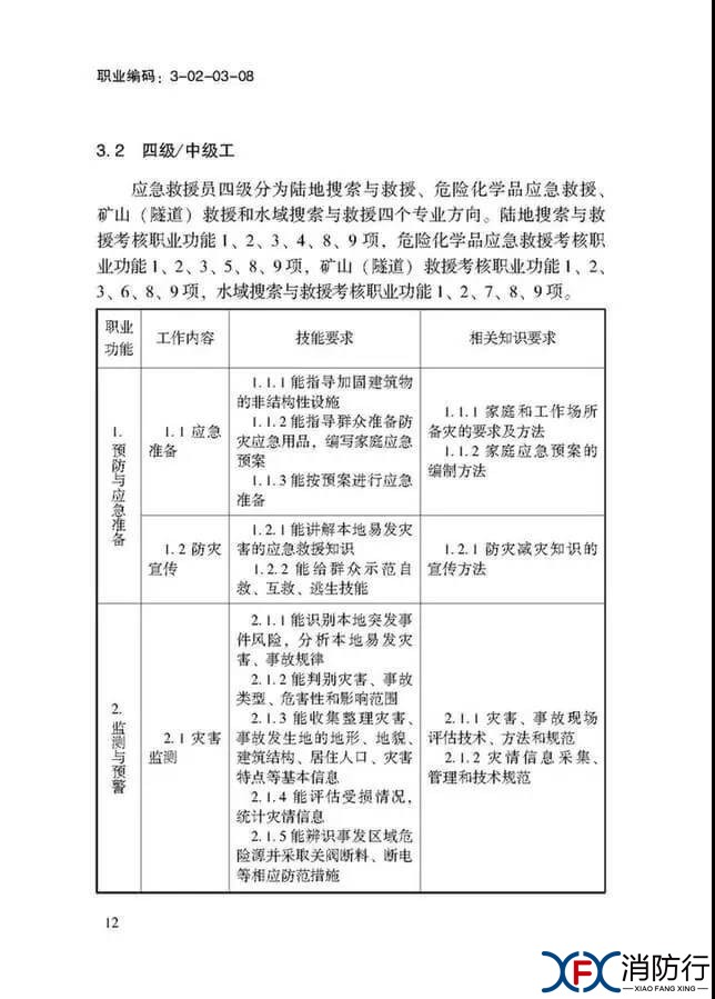 应急救援员国家职业技能标准正文12.jpg