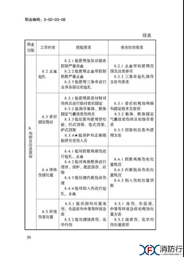 应急救援员国家职业技能标准正文20.jpg