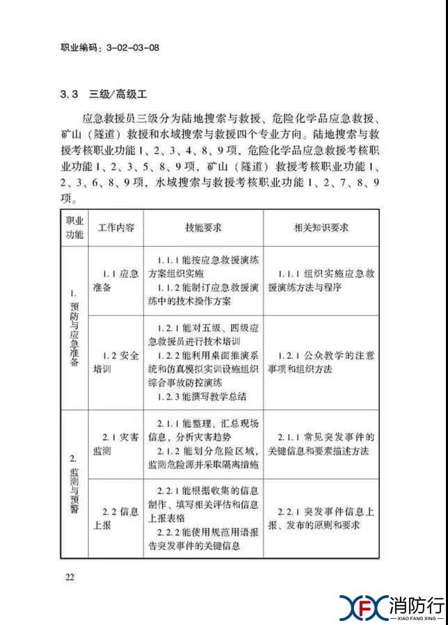 应急救援员国家职业技能标准正文22.jpg