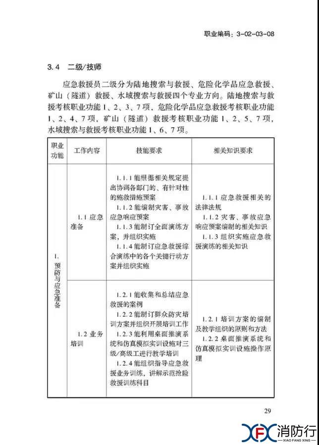 应急救援员国家职业技能标准正文29.jpg
