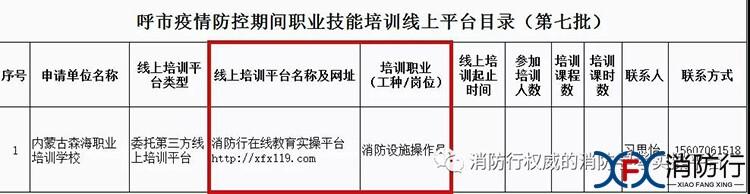 呼市疫情防控期间职业技能培训线上平台目录(第七批).jpg