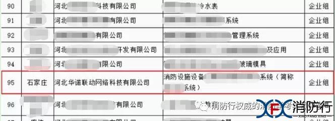 第九届中国创新创业大赛(河北赛区)暨第八届河北省创新创业大赛获奖队伍名单(节选).jpg
