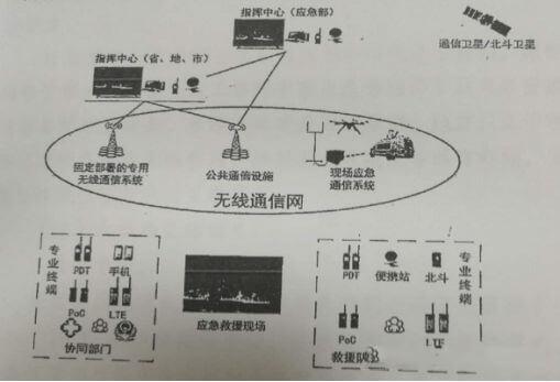 图6 无线通信网网络架构示意图.jpg
