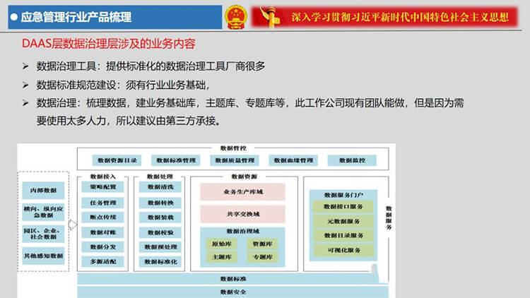 应急管理行业产品梳理1.jpg