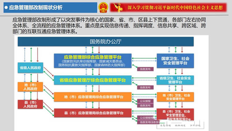 应急管理部改制现状分析2.jpg